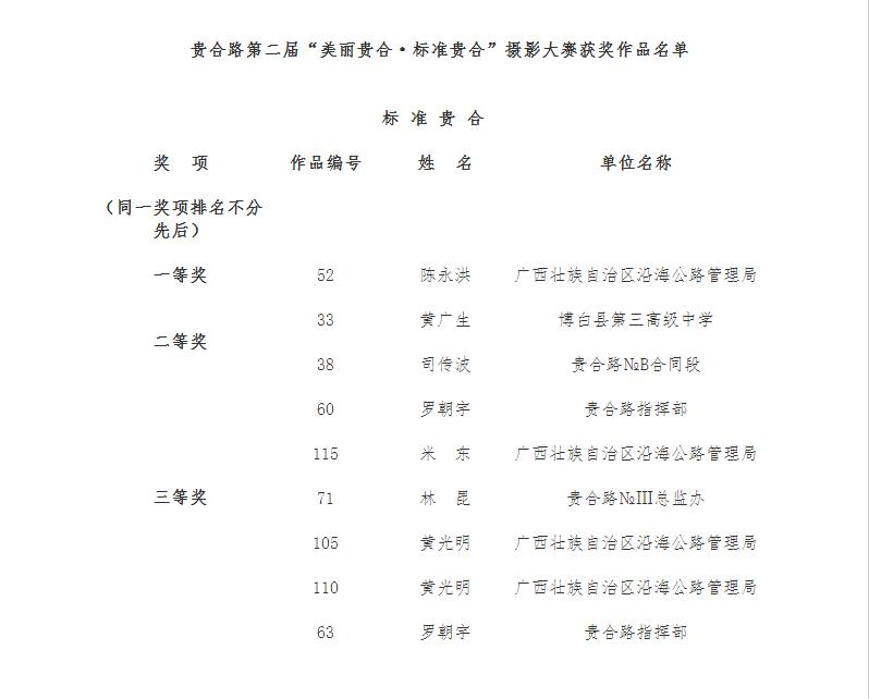 浦北都市网喜获贵合高速第2届摄影大赛三等奖/附获奖名单