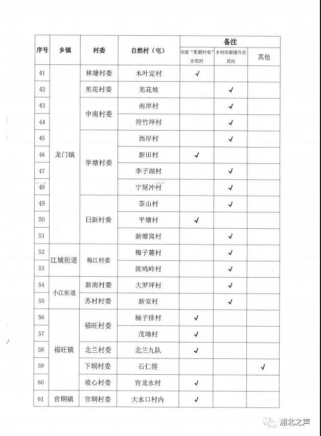 """关于举办浦北县2020年""""美丽乡村 """"影像 作品创作大赛的通知"""